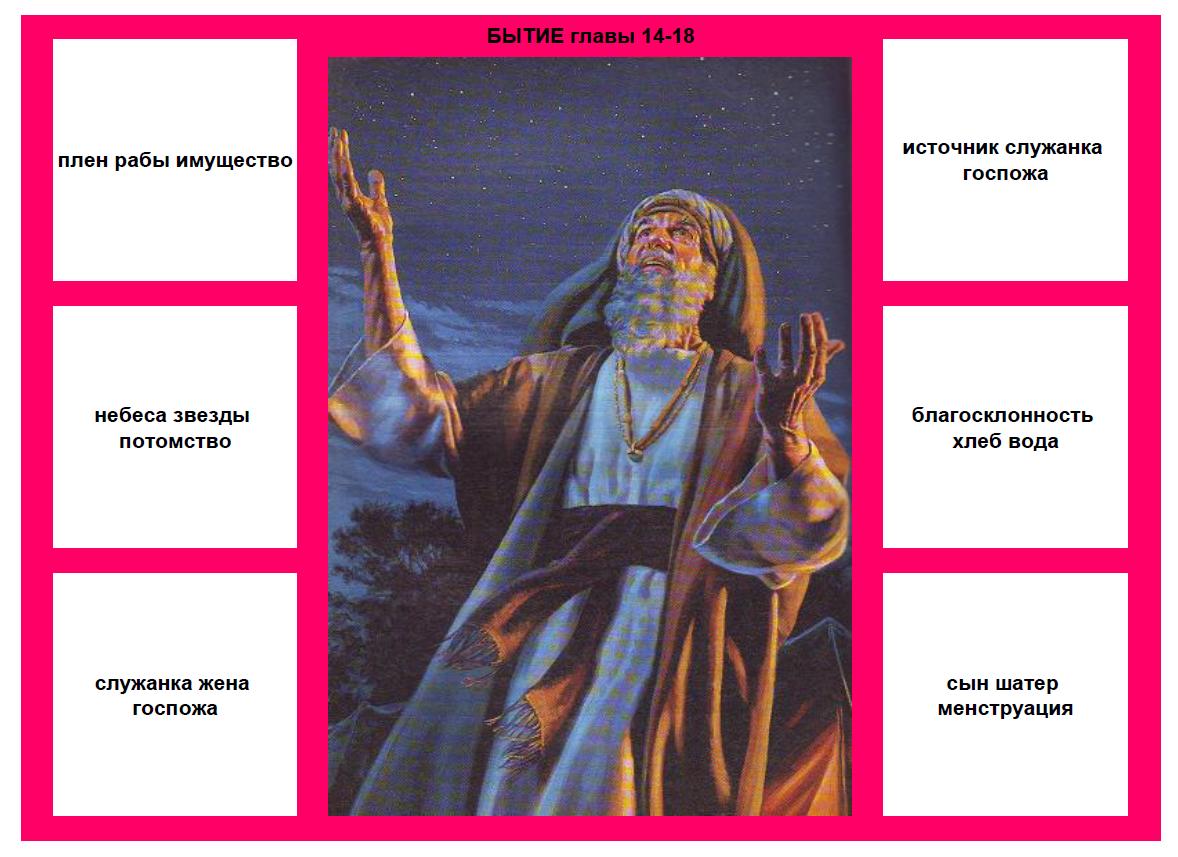 Что говорит библия об игре в карты